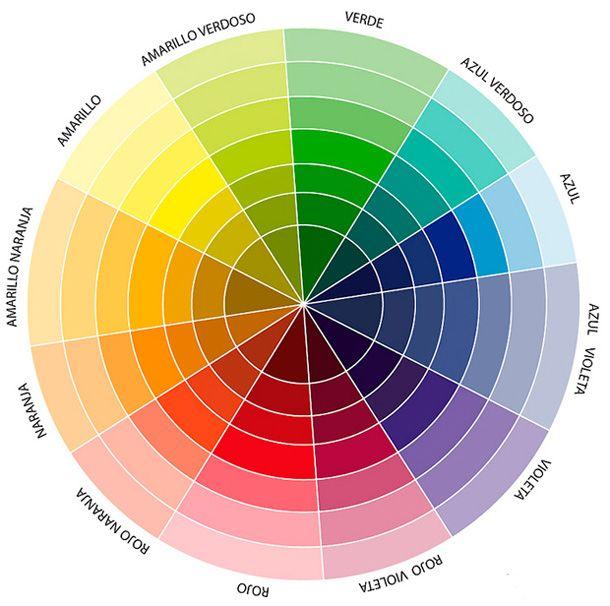 colores en el diseño de interior circulo cromatico